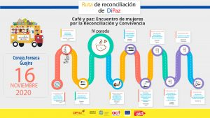 Cuarta parada 16 Nov La Ruta de la Reconciliación ya está en marcha