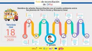 Quinta parada 18 Nov La Ruta de la Reconciliación ya está en marcha