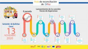 Segunda parada 13 Nov La Ruta de la Reconciliación ya está en marcha