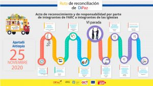 Sexta parada 25 Nov Un abrazo de perdón y reconciliación entre victimas de iglesias de Saiza, Currulao y Pueblo Bello con FARC. Sexta parada de la Ruta de la Reconciliación